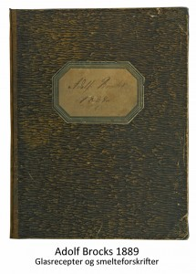 Adolf Brocks 1889