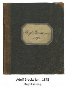 Adolf Brocks jun. 1875
